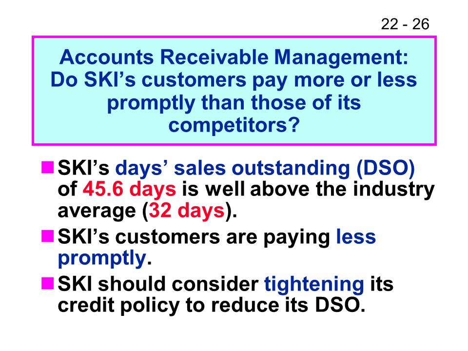 SKI's customers are paying less promptly.
