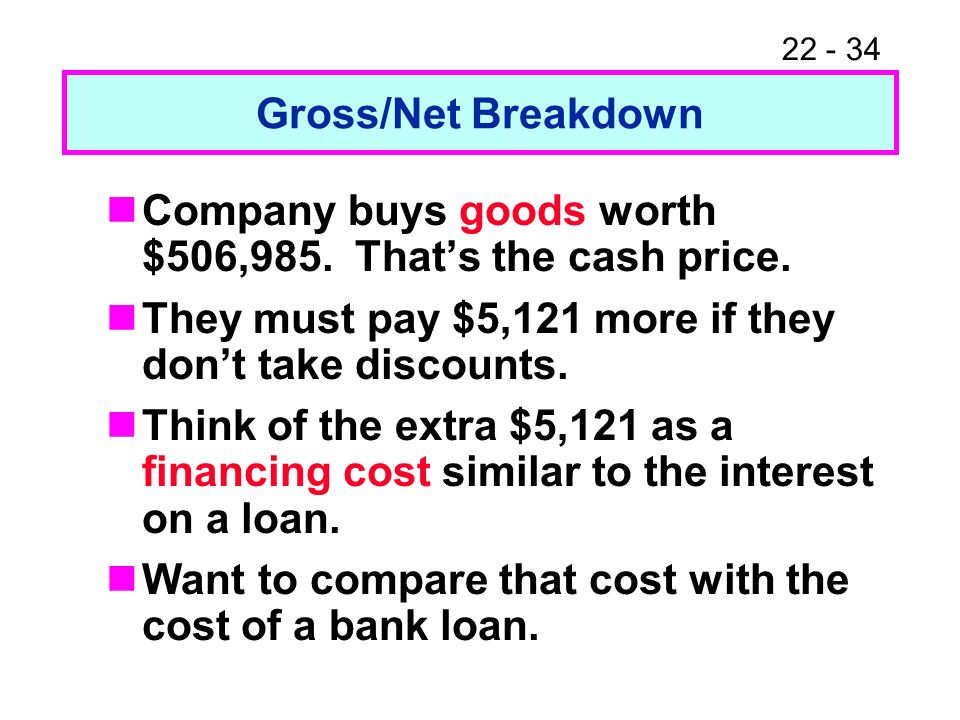 Gross/Net Breakdown Company buys goods worth $506,985. That's the cash price. They must pay $5,121 more if they don't take discounts.