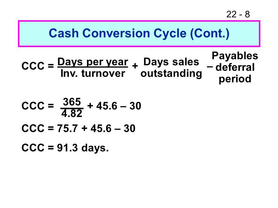 Cash Conversion Cycle (Cont.)