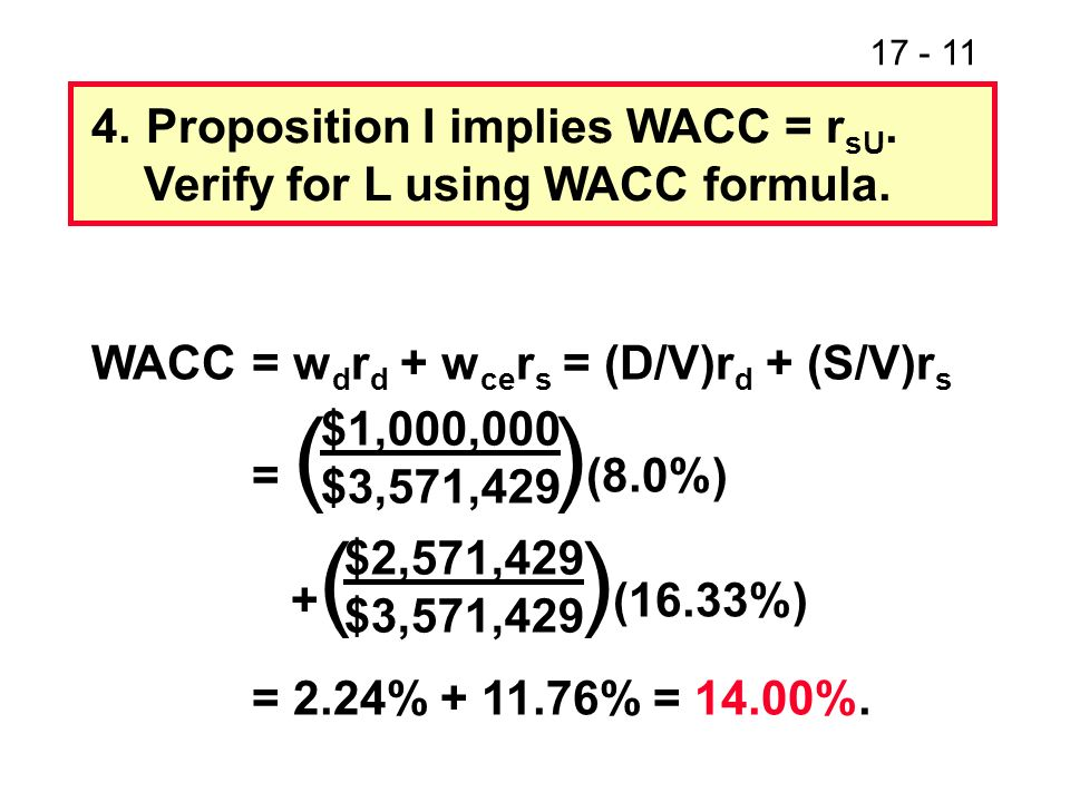 4. Proposition I implies WACC = rsU.
