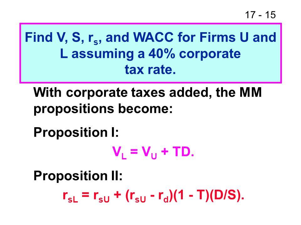 rsL = rsU + (rsU - rd)(1 - T)(D/S).