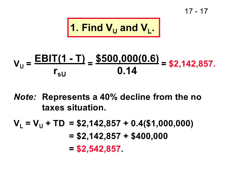 1. Find VU and VL. EBIT(1 - T) rsU $500,000(0.6) 0.14