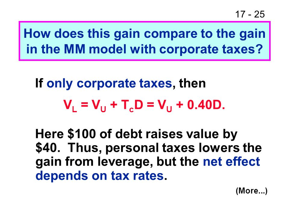 If only corporate taxes, then VL = VU + TcD = VU + 0.40D.