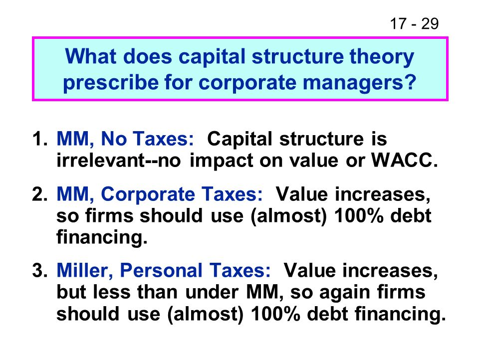 What does capital structure theory prescribe for corporate managers