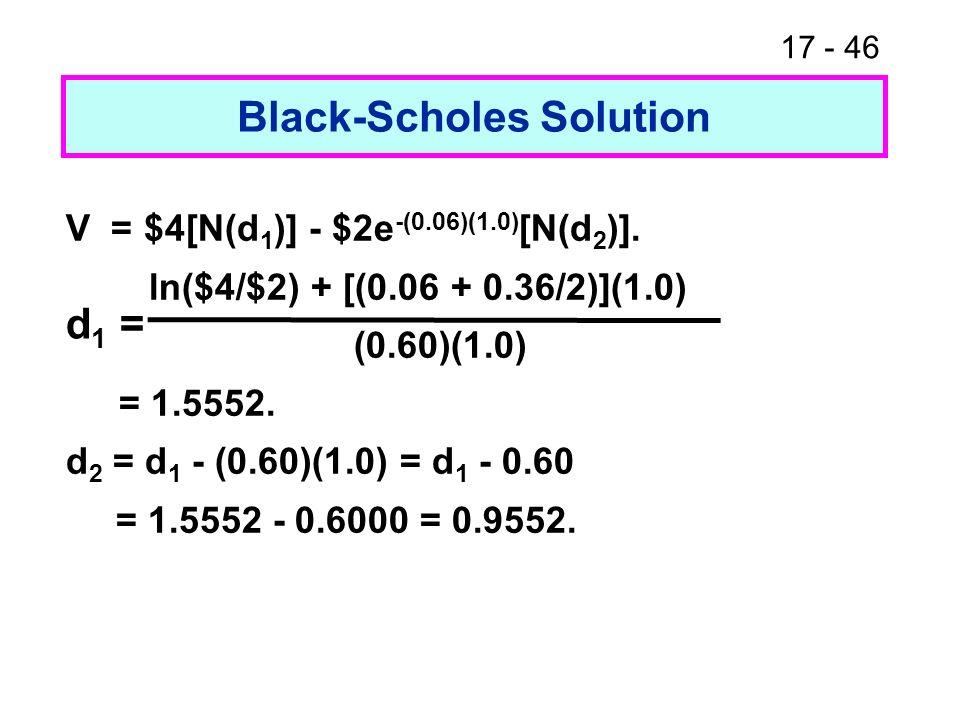 Black-Scholes Solution