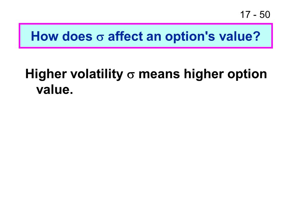 How does  affect an option s value