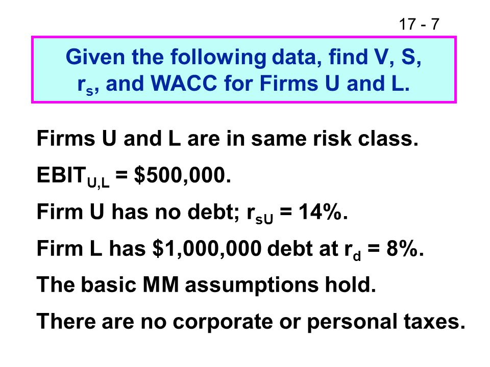 Given the following data, find V, S, rs, and WACC for Firms U and L.