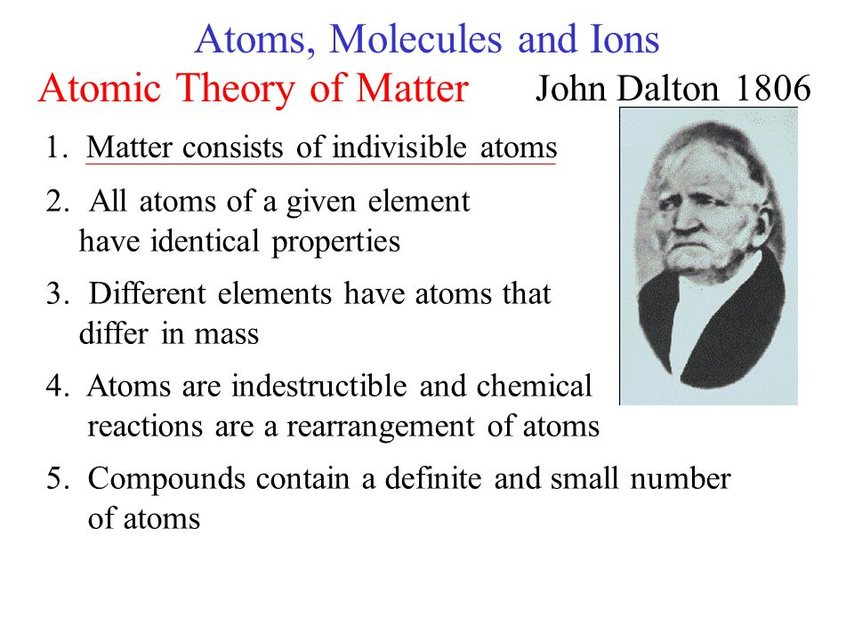 how to find molecules given atoms