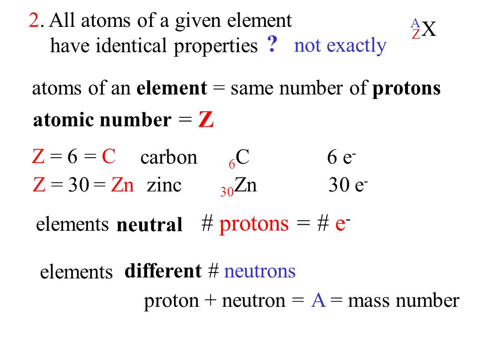 how to find number of atoms given molecules