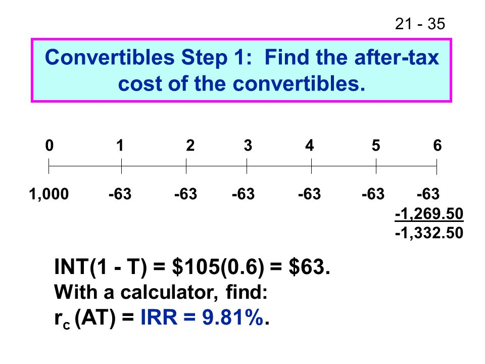 Convertibles Step 1: Find the after-tax cost of the convertibles.