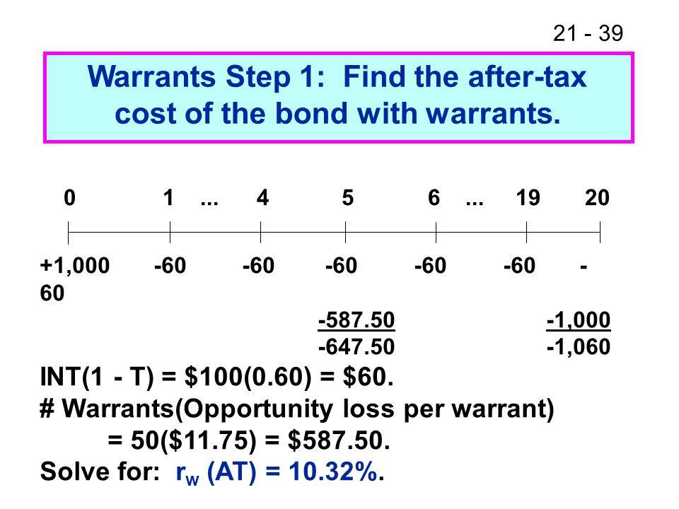 Warrants Step 1: Find the after-tax cost of the bond with warrants.