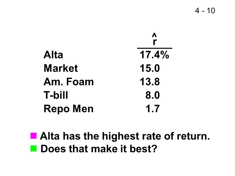Alta has the highest rate of return. Does that make it best
