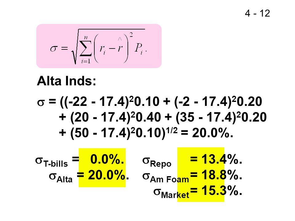 Alta Inds:  = ((-22 - 17.4)20.10 + (-2 - 17.4)20.20