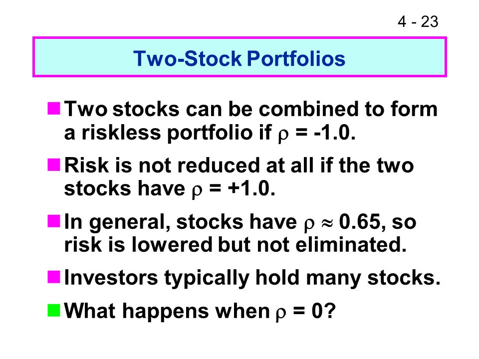 Two stocks can be combined to form a riskless portfolio if r = -1.0.