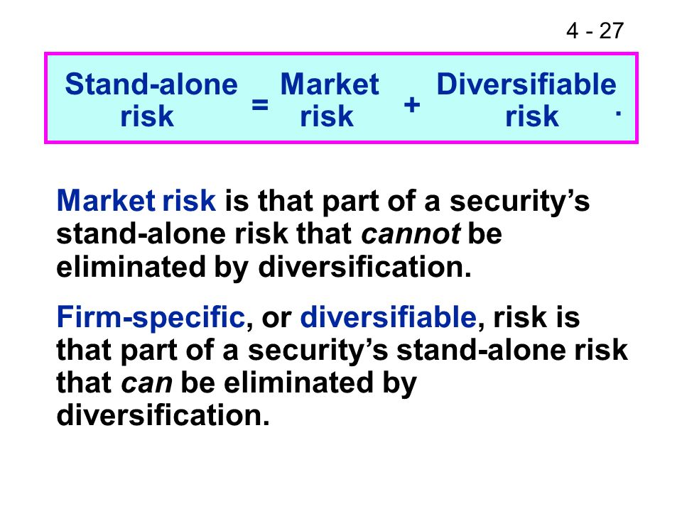 Stand-alone Market Diversifiable