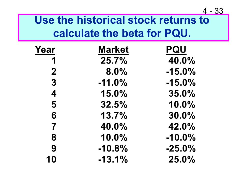 Use the historical stock returns to calculate the beta for PQU.