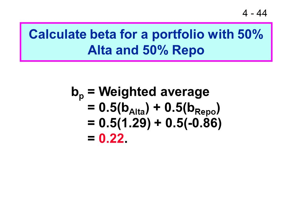 Calculate beta for a portfolio with 50% Alta and 50% Repo