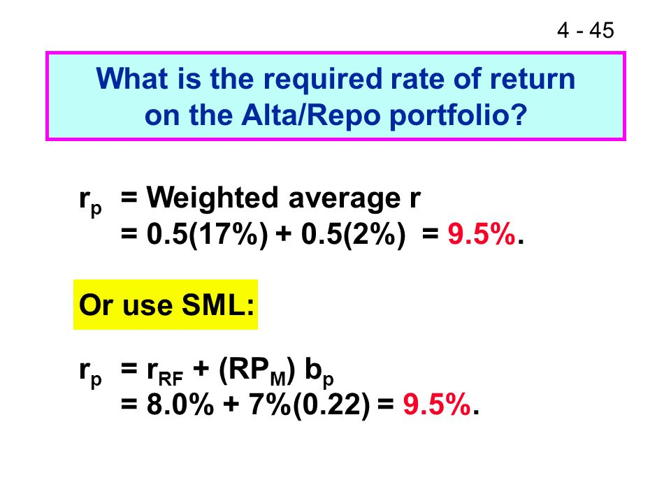 What is the required rate of return on the Alta/Repo portfolio