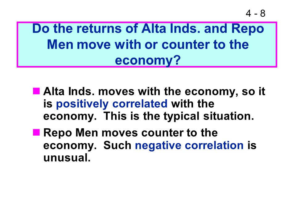Do the returns of Alta Inds