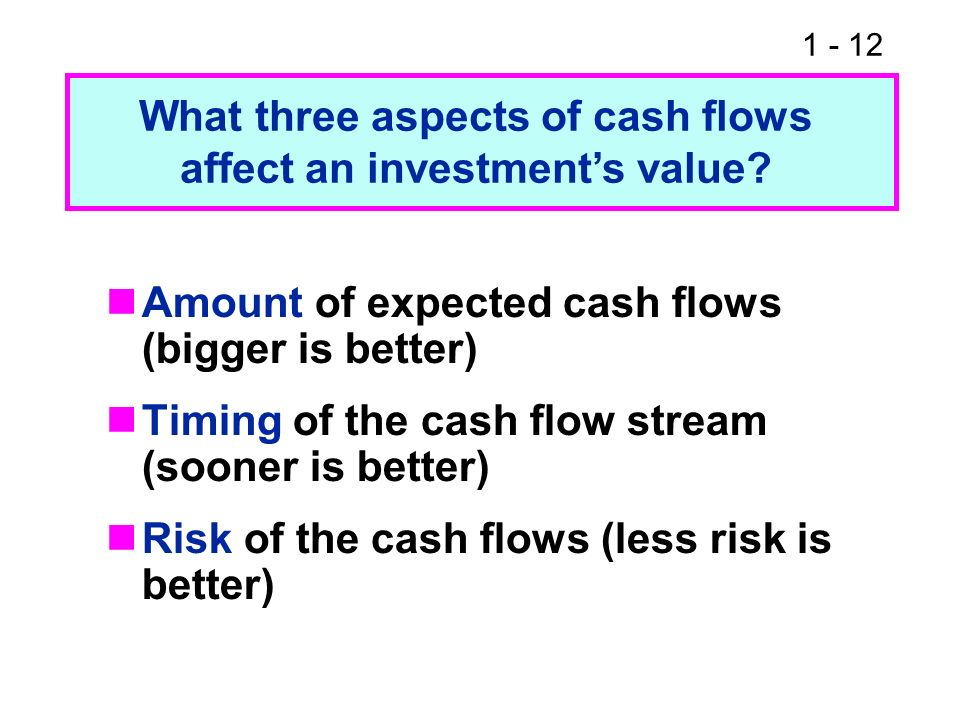What three aspects of cash flows affect an investment's value
