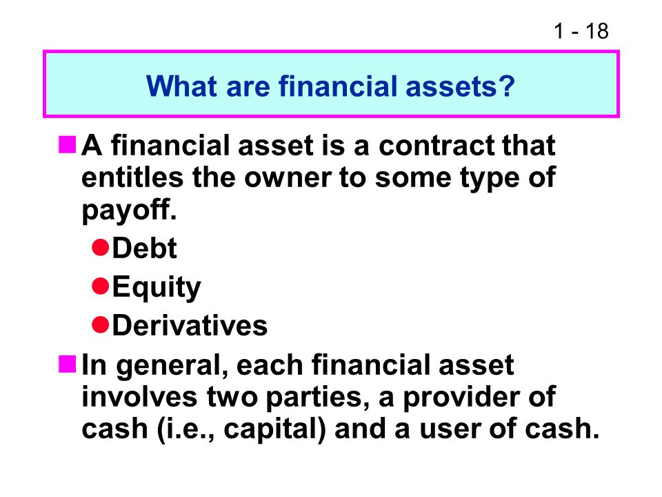 What are financial assets