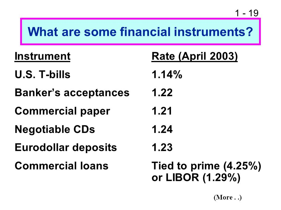 What are some financial instruments
