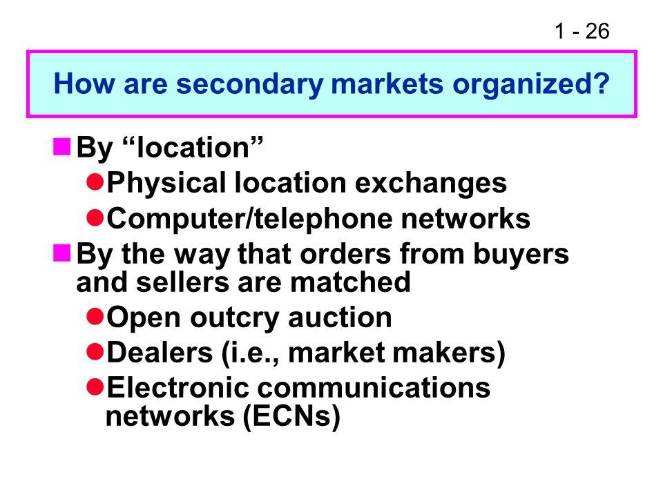 How are secondary markets organized