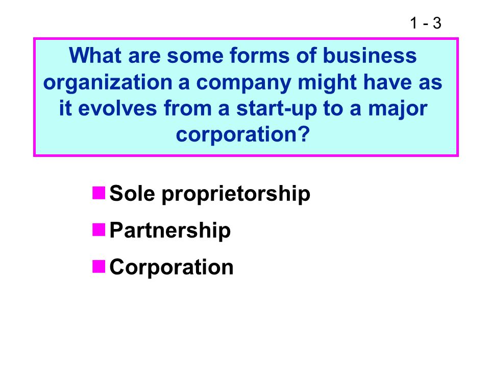 What are some forms of business organization a company might have as it evolves from a start-up to a major corporation