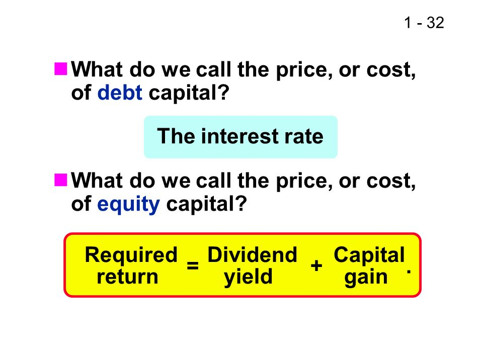 What do we call the price, or cost, of debt capital