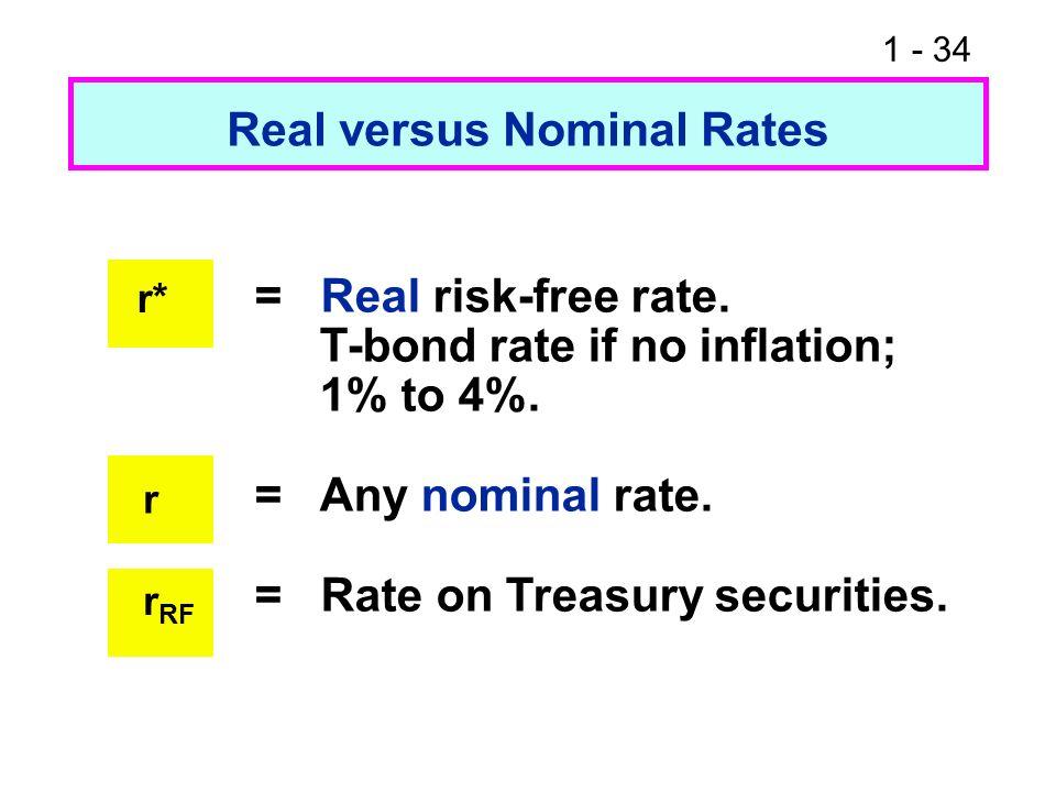 Real versus Nominal Rates