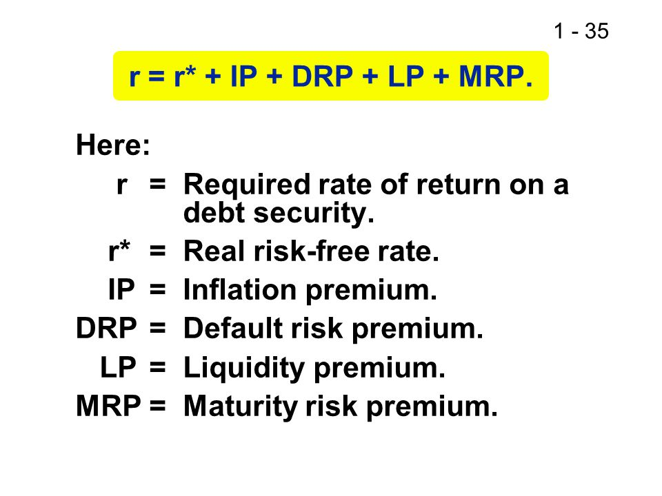 r = r* + IP + DRP + LP + MRP. Here: r = Required rate of return on a debt security. r* = Real risk-free rate.