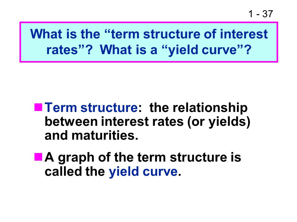 What is the term structure of interest rates What is a yield curve