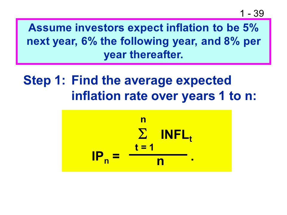 Step 1: Find the average expected inflation rate over years 1 to n: