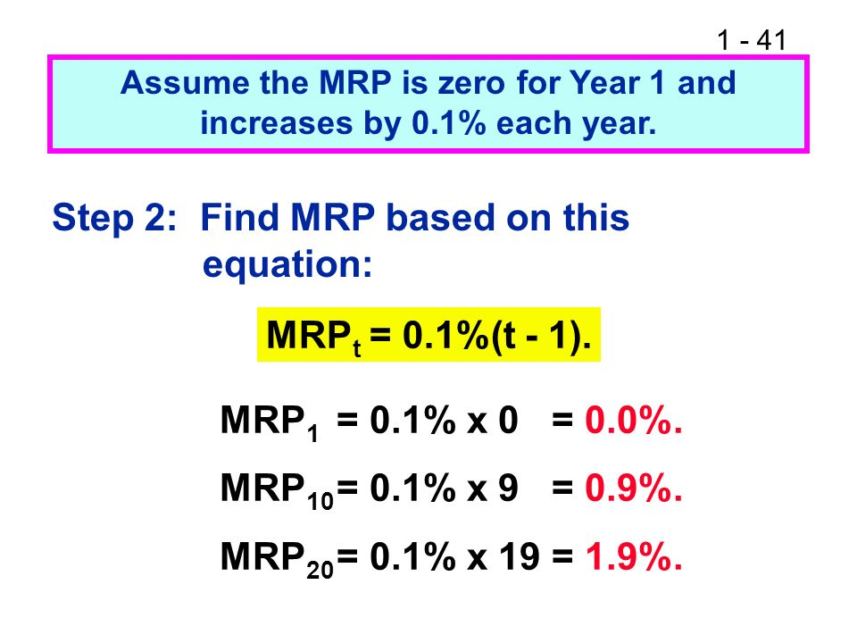 Step 2: Find MRP based on this equation: