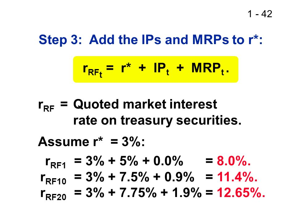 Step 3: Add the IPs and MRPs to r*: