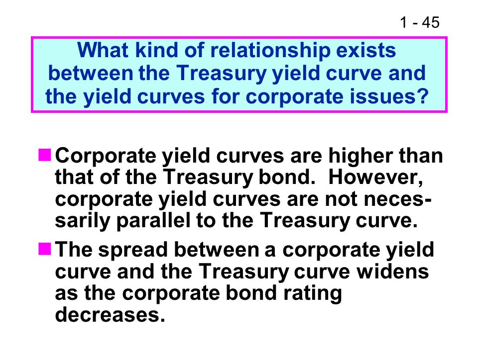 What kind of relationship exists between the Treasury yield curve and the yield curves for corporate issues