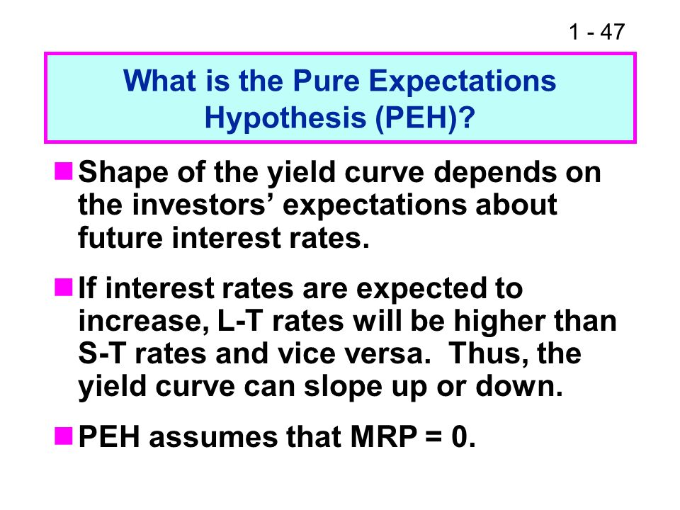What is the Pure Expectations Hypothesis (PEH)