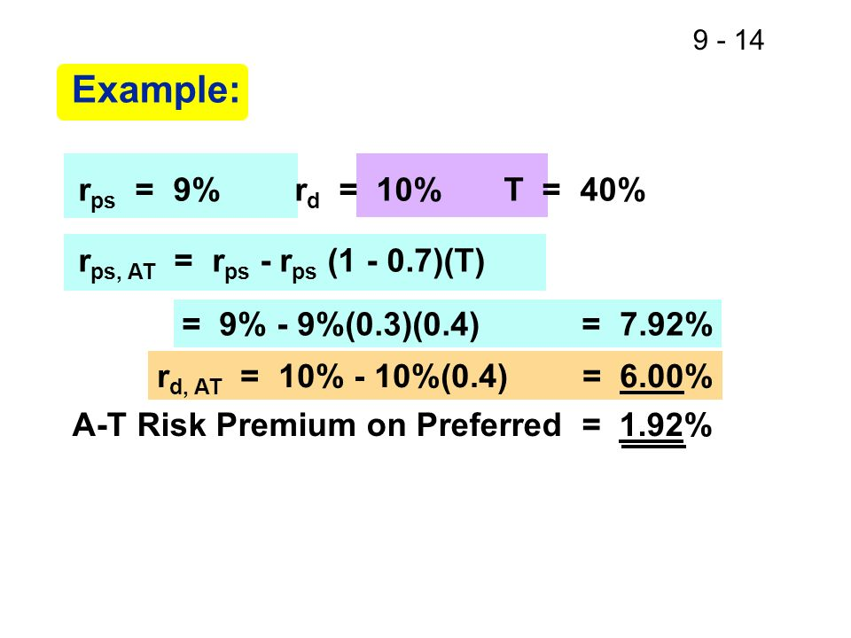 Example: rps = 9% rd = 10% T = 40% rps, AT = rps - rps (1 - 0.7)(T)