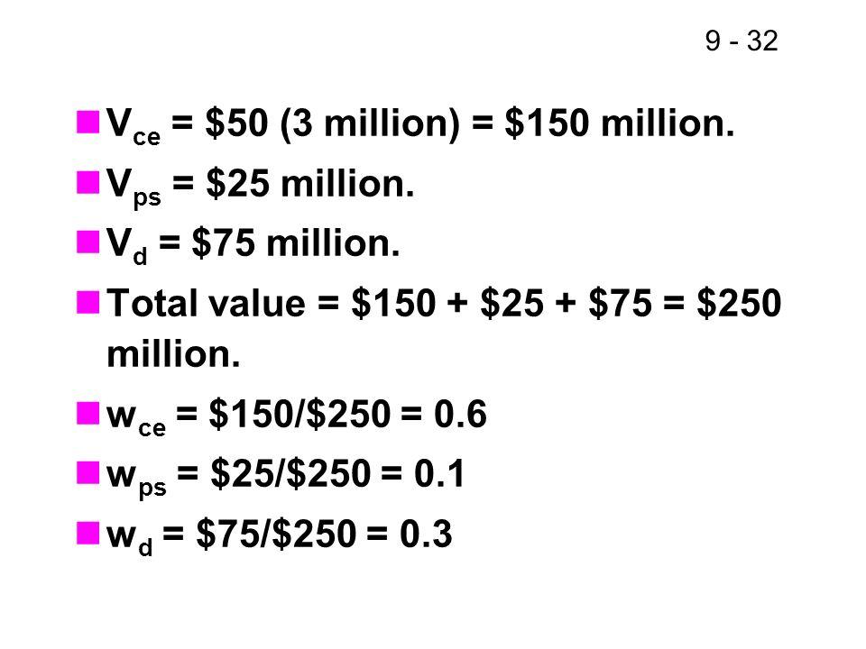 Vce = $50 (3 million) = $150 million.