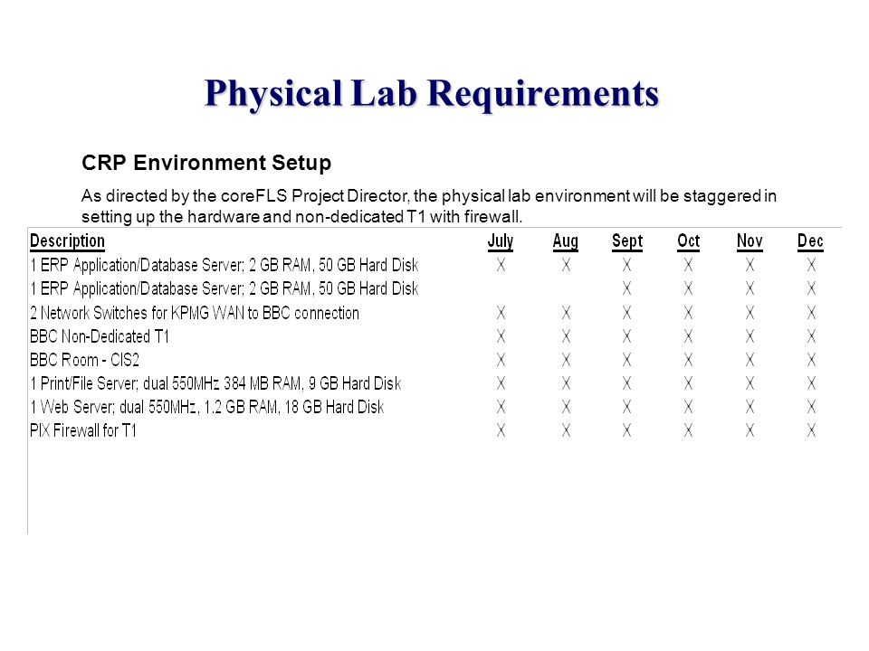 Physical Lab Requirements