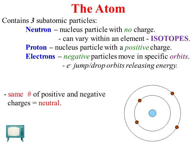 an analysis of the subatomic particles and the atom Scientists discover new subatomic particle  they said subatomic subatomic means less than an atom, this particle is less than an atom  known elementary particles include the fundamental.