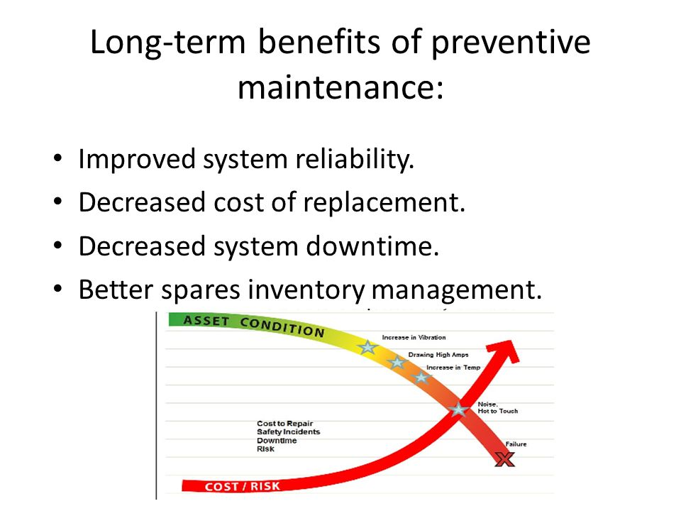 Long-term benefits of preventive maintenance: