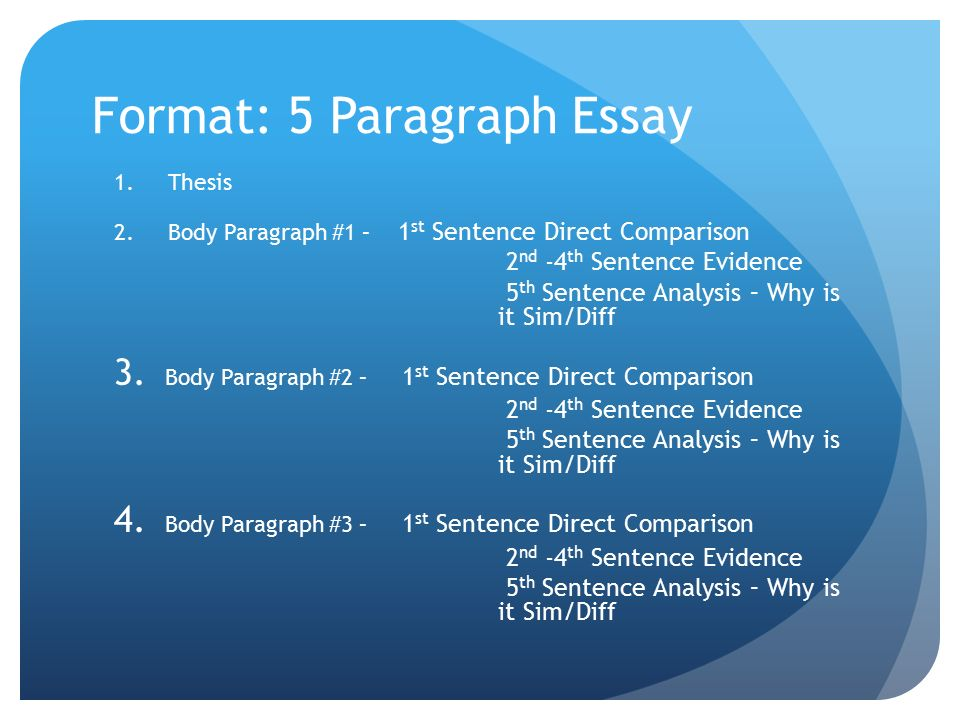 How to Write a Five Paragraph Essay - PowerPoint PPT Presentation