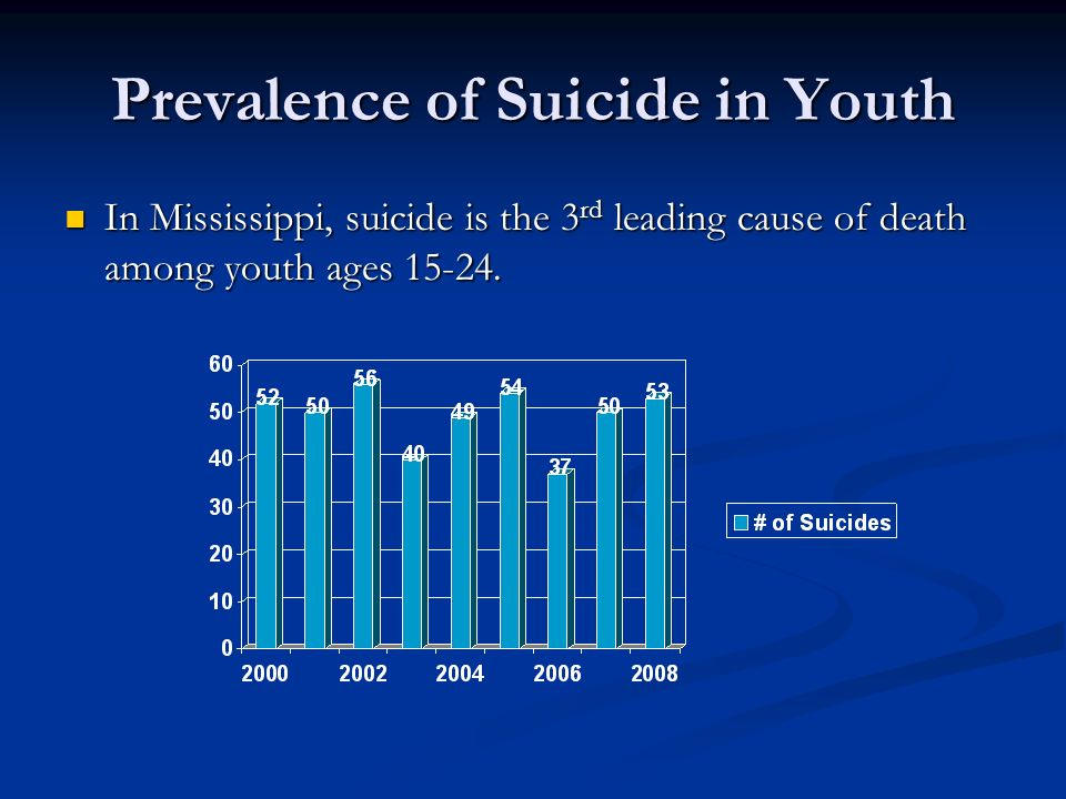 an analysis of the problem of adolescent suicide in america We're now directing you to the aetnacom health section for health news and information x america's youth at risk: depression and suicide sep 06 2016.