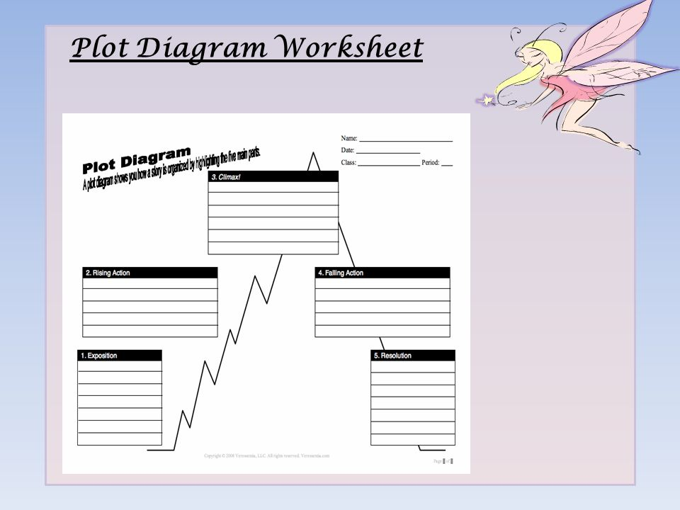 FAIRY TALES Amanda Toth Lori Whited Tina Wysong ppt video – Plot Diagram Worksheet