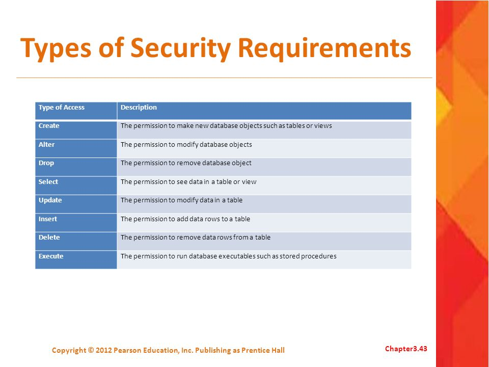 Types of Security Requirements