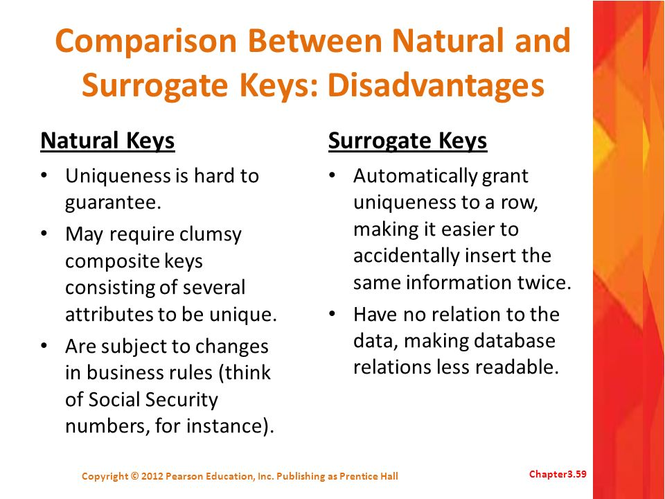 Comparison Between Natural and Surrogate Keys: Disadvantages