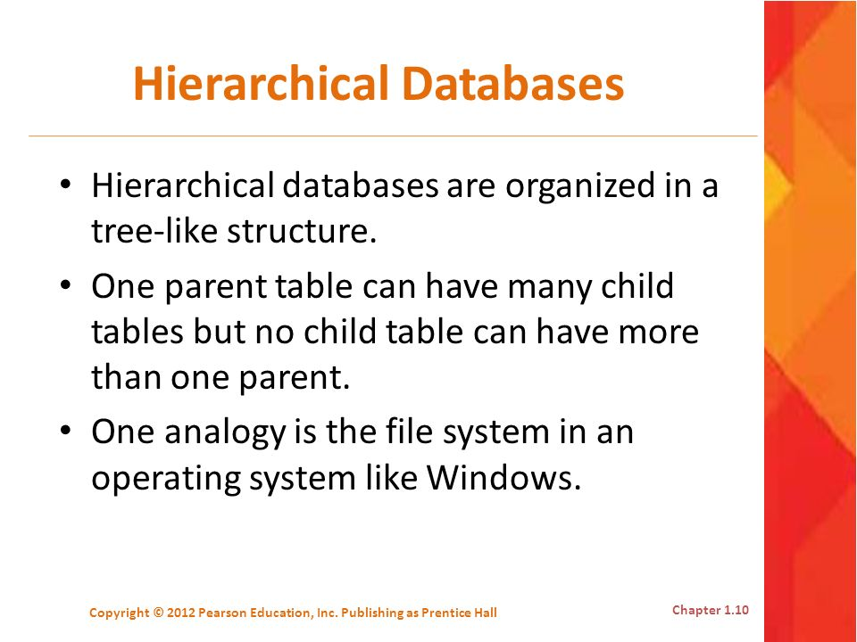 Hierarchical Databases