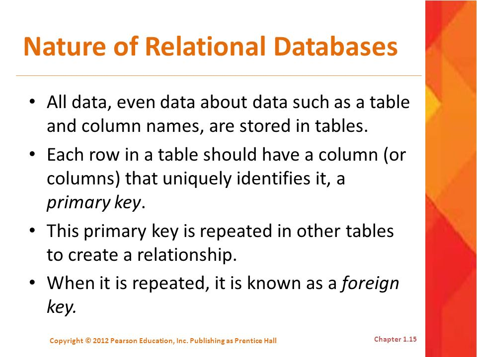 Nature of Relational Databases