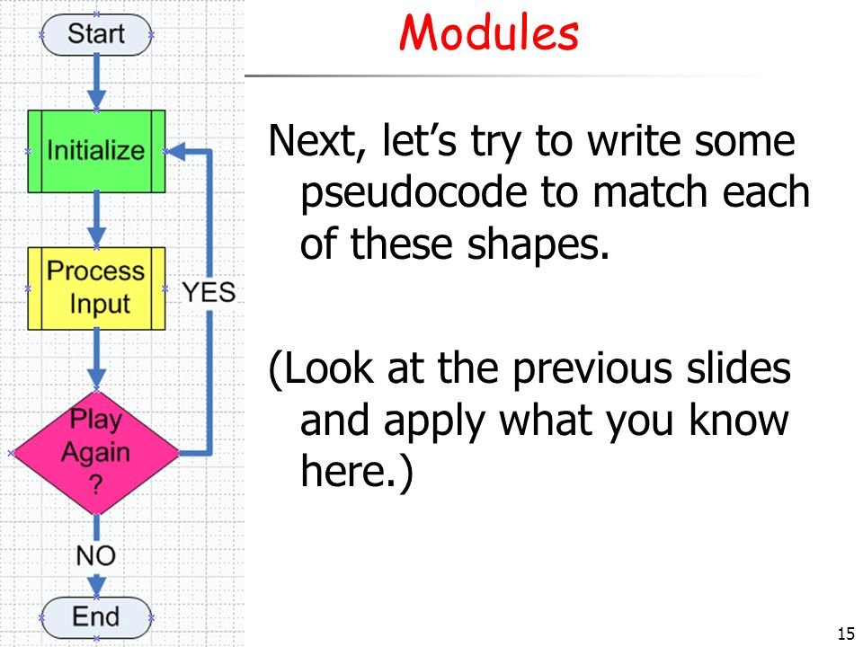 Modules 3/28/2017. Next, let's try to write some pseudocode to match each of these shapes.